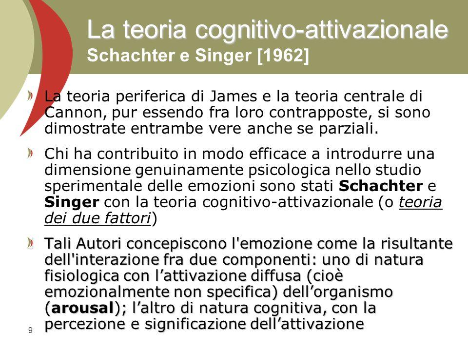 La teoria cognitivo-attivazionale Schachter e Singer [1962]
